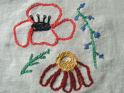 Chain_stitch